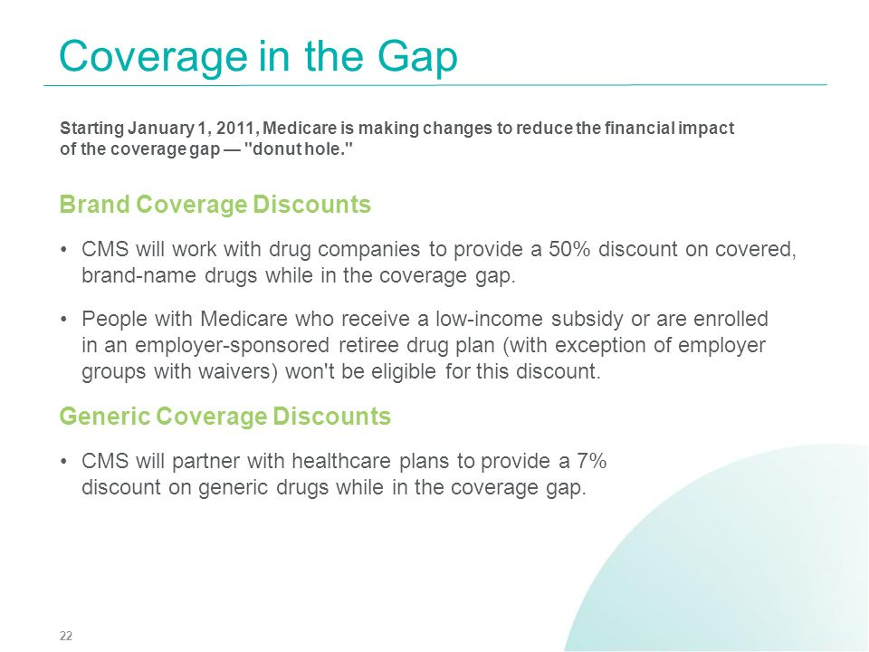 Brand Coverage Discounts CMS will work with drug companies to provide a 50% discount on covered, brand-name drugs while in the coverage gap. People wi