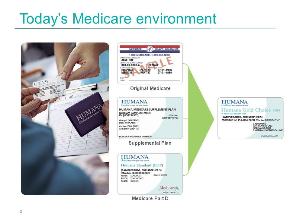 Todays Medicare environment 8 Original Medicare Supplemental Plan Medicare Part D