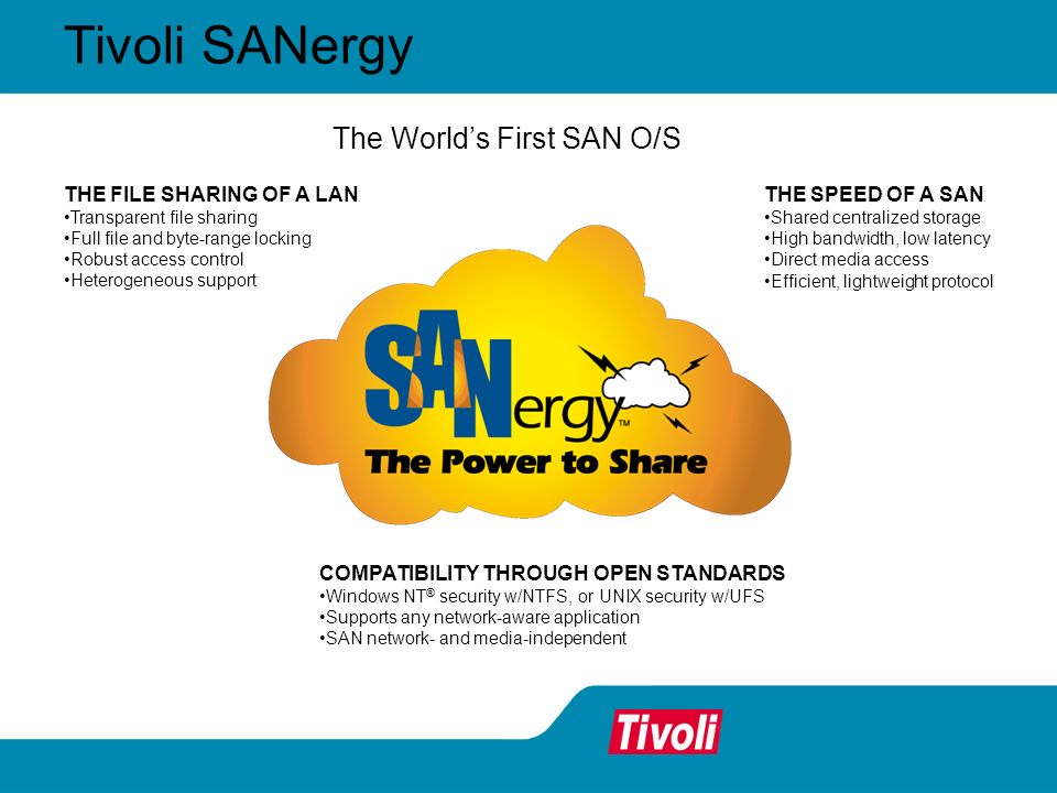 Tivoli SANergy THE FILE SHARING OF A LAN Transparent file sharing Full file and byte-range locking Robust access control Heterogeneous support THE SPE