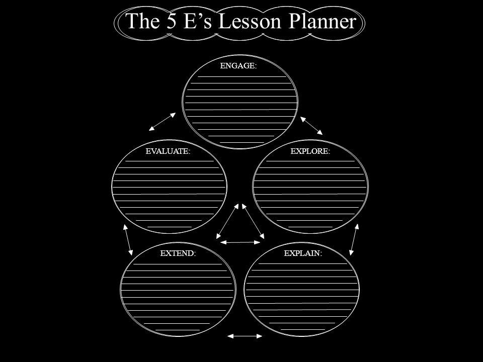 The 5 Es Lesson Planner ENGAGE: EXPLORE:EVALUATE: EXPLAIN:EXTEND: