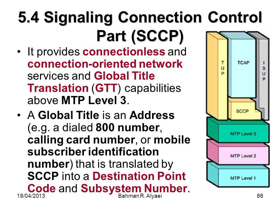 19/04/2013Bahman R. Alyaei66 5.4 Signaling Connection Control Part (SCCP) It provides connectionless and connection-oriented network services and Glob