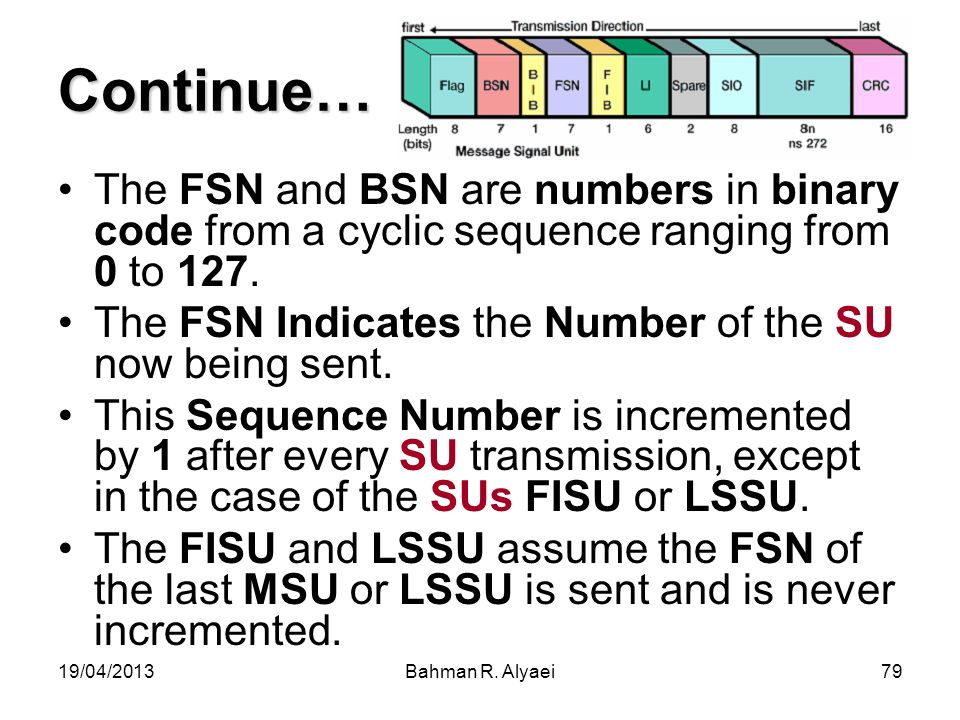 19/04/2013Bahman R. Alyaei79 Continue… The FSN and BSN are numbers in binary code from a cyclic sequence ranging from 0 to 127. The FSN Indicates the