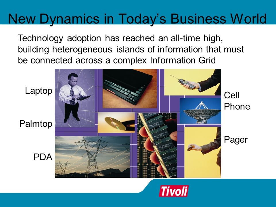 New Dynamics in Todays Business World Technology adoption has reached an all-time high, building heterogeneous islands of information that must be connected across a complex Information Grid Laptop Palmtop PDA Cell Phone Pager