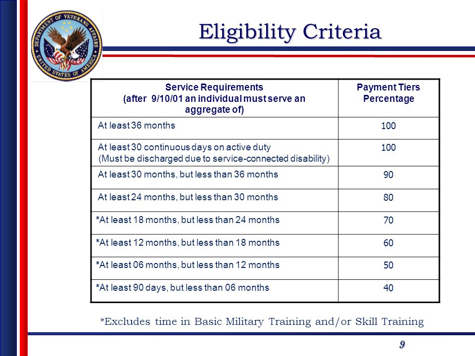 99 Eligibility Criteria *Excludes time in Basic Military Training and/or Skill Training Service Requirements (after 9/10/01 an individual must serve an aggregate of) Payment Tiers Percentage At least 36 months 100 At least 30 continuous days on active duty (Must be discharged due to service-connected disability) 100 At least 30 months, but less than 36 months 90 At least 24 months, but less than 30 months 80 *At least 18 months, but less than 24 months 70 *At least 12 months, but less than 18 months 60 *At least 06 months, but less than 12 months 50 *At least 90 days, but less than 06 months 40