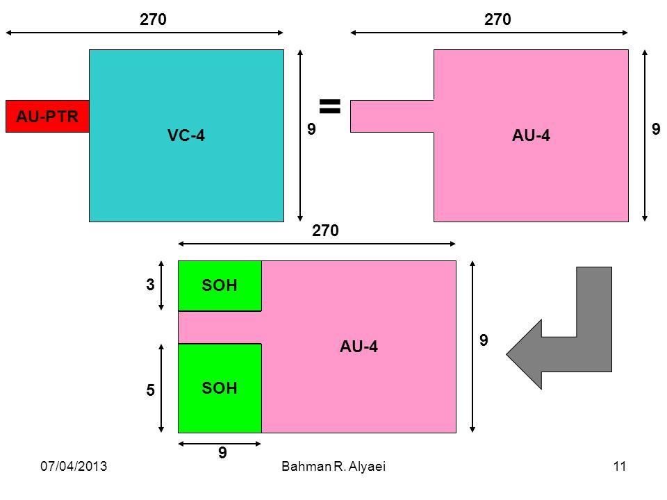 07/04/2013Bahman R. Alyaei11 = VC-4 AU-PTR 270 9 9 AU-4 270 9 AU-4 SOH 3 5 9