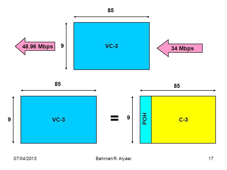 07/04/2013Bahman R. Alyaei17 C-3 POH 9 85 34 Mbps VC-3 85 9 48.96 Mbps VC-3 85 9 =