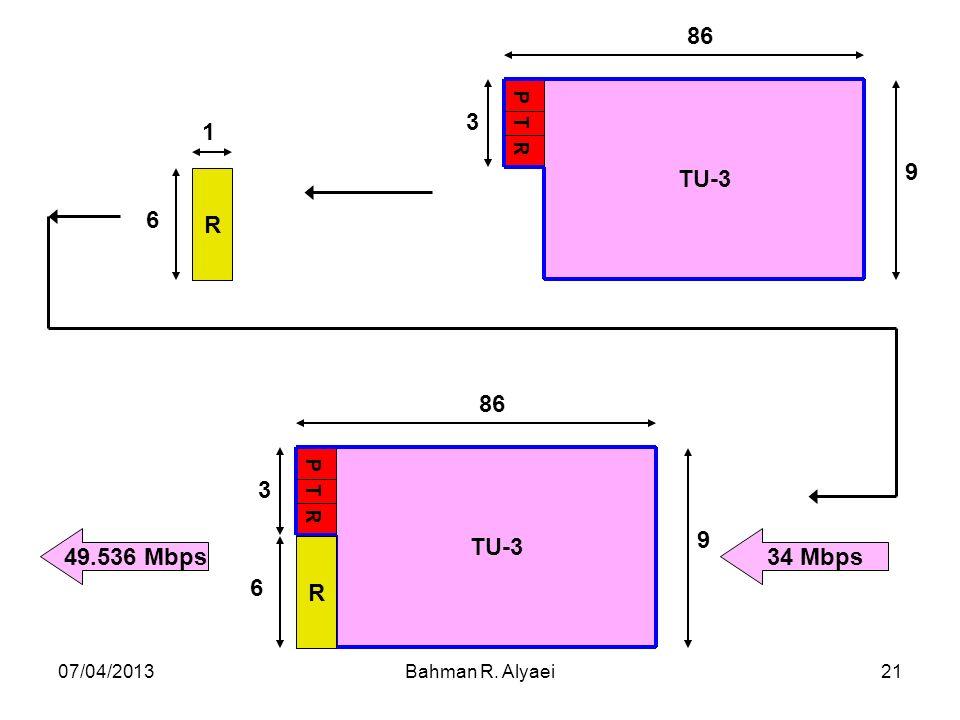 07/04/2013Bahman R. Alyaei21 TU-3 86 9 P T R 3 R 6 1 TU-3 86 9 P T R 3 R 6 34 Mbps49.536 Mbps