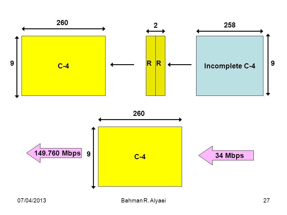 07/04/2013Bahman R. Alyaei27 Incomplete C-4 RR 258 9 2 C-4 260 9 C-4 260 9 34 Mbps 149.760 Mbps