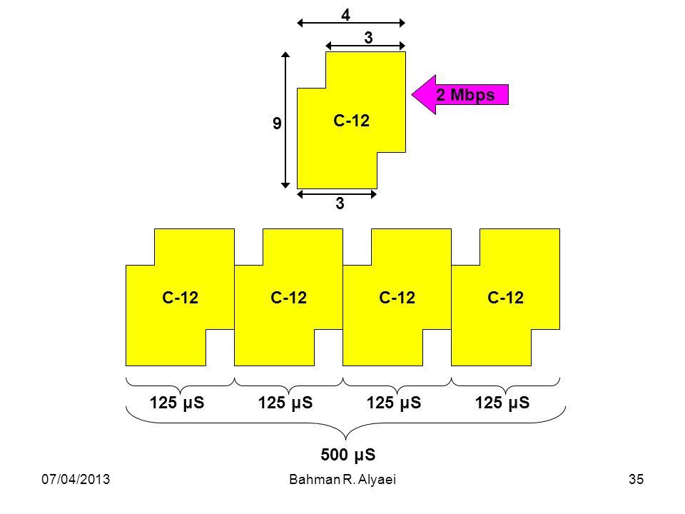 07/04/2013Bahman R. Alyaei35 C-12 4 3 9 2 Mbps 3 C-12 125 μS 500 μS