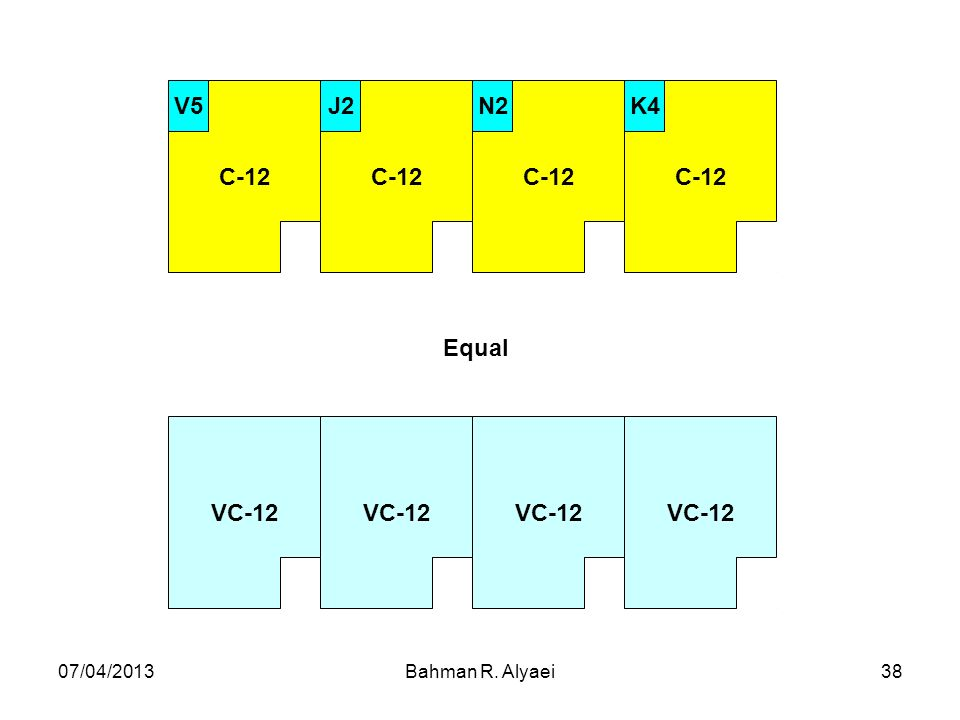 07/04/2013Bahman R. Alyaei38 VC-12 C-12 K4N2J2V5 Equal