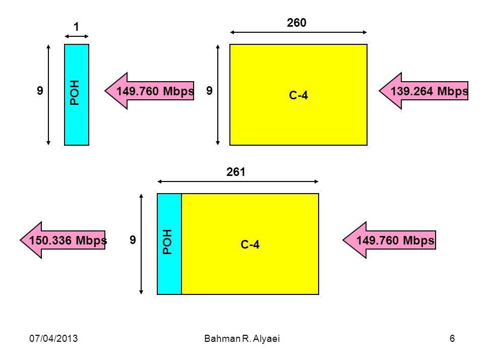 07/04/2013Bahman R. Alyaei6 C-4 260 9 139.264 Mbps149.760 Mbps 150.336 Mbps C-4 POH 9 261 POH 9 1