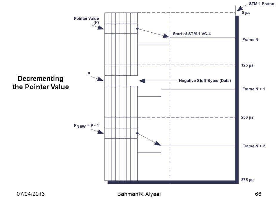 07/04/2013Bahman R. Alyaei66 Decrementing the Pointer Value