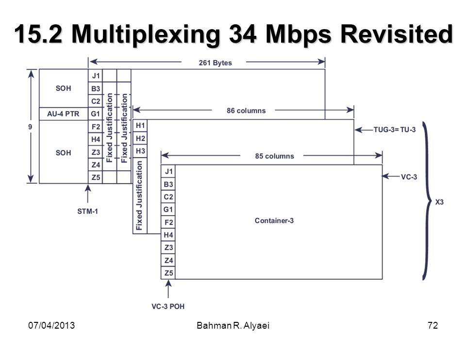 07/04/2013Bahman R. Alyaei72 15.2 Multiplexing 34 Mbps Revisited