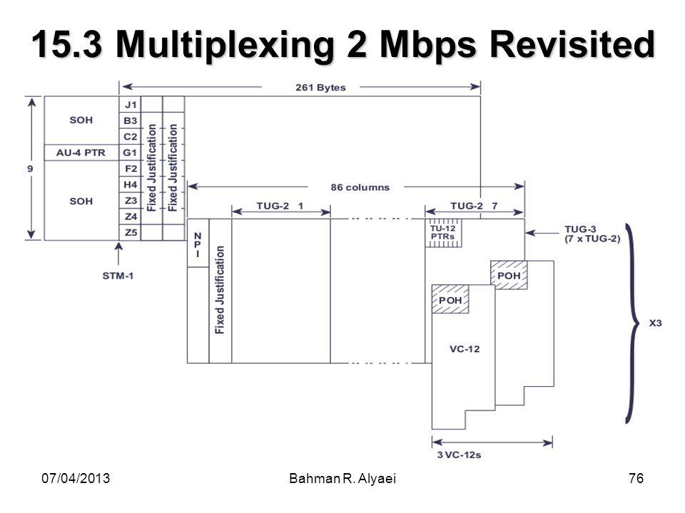 07/04/2013Bahman R. Alyaei76 15.3 Multiplexing 2 Mbps Revisited