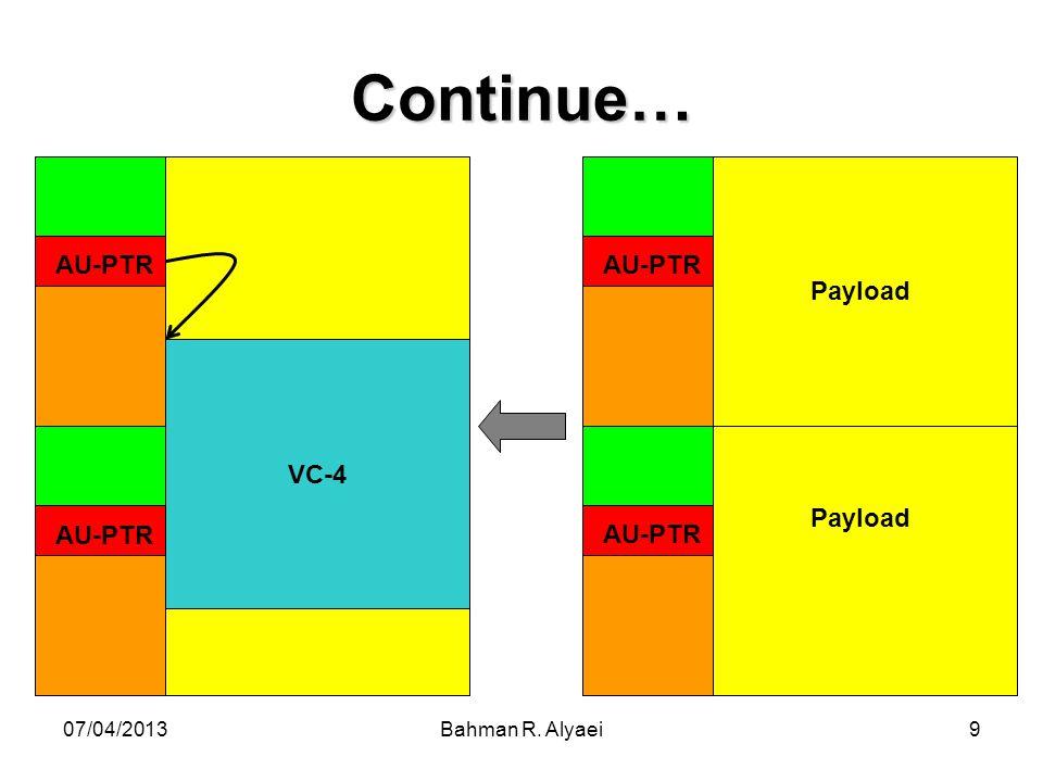 07/04/2013Bahman R. Alyaei9 Payload AU-PTR VC-4 Continue…