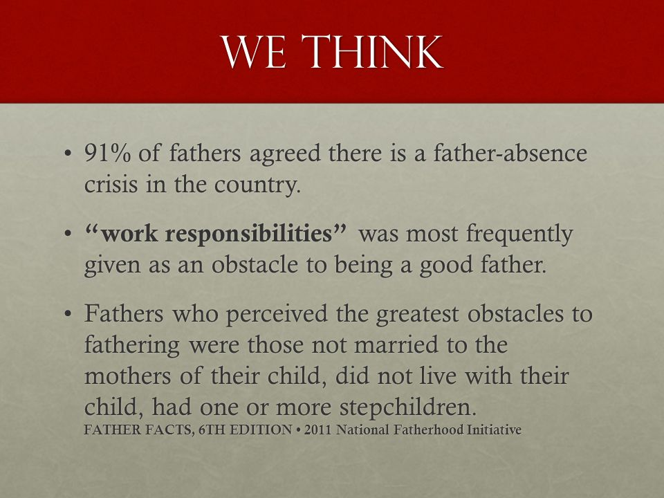 We think 91% of fathers agreed there is a father-absence crisis in the country.91% of fathers agreed there is a father-absence crisis in the country.