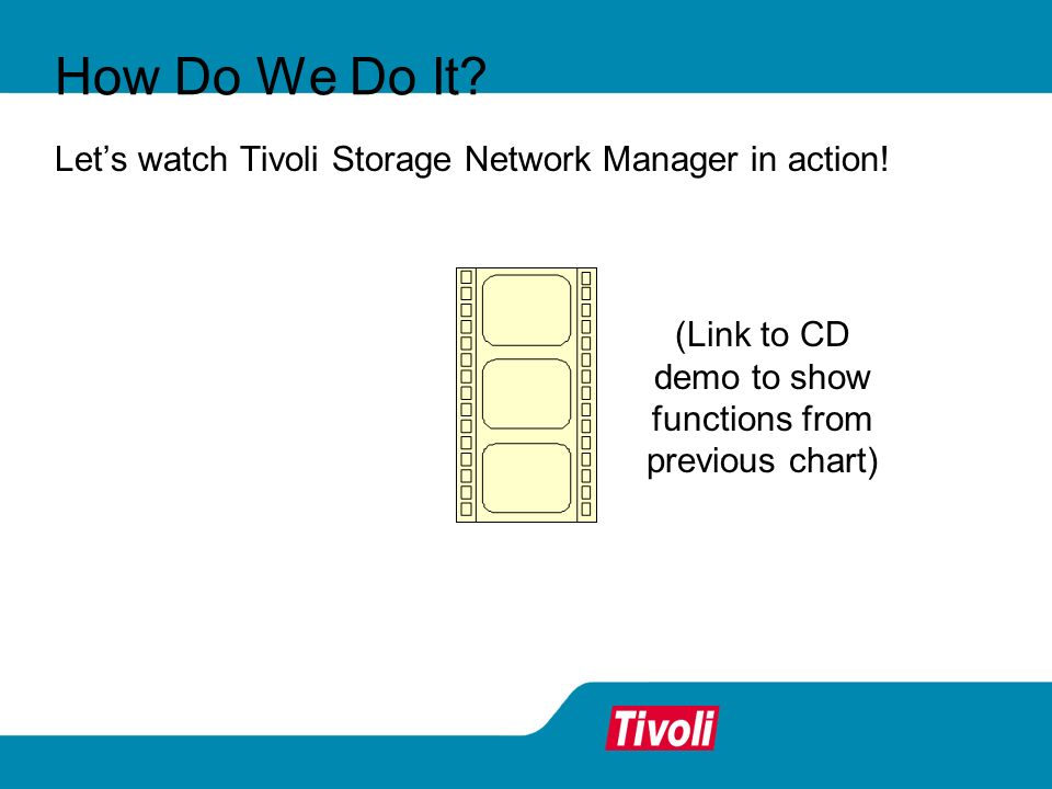How Do We Do It? Lets watch Tivoli Storage Network Manager in action! (Link to CD demo to show functions from previous chart)
