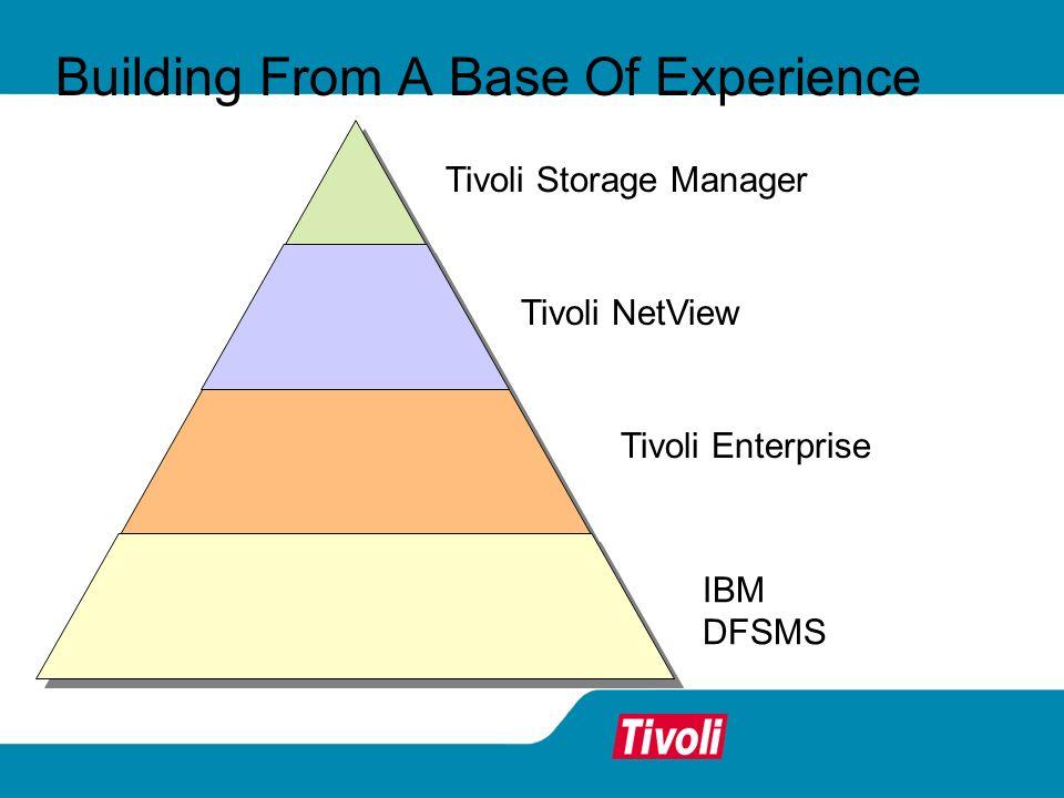 Building From A Base Of Experience Tivoli Storage Manager Tivoli NetView Tivoli Enterprise IBM DFSMS