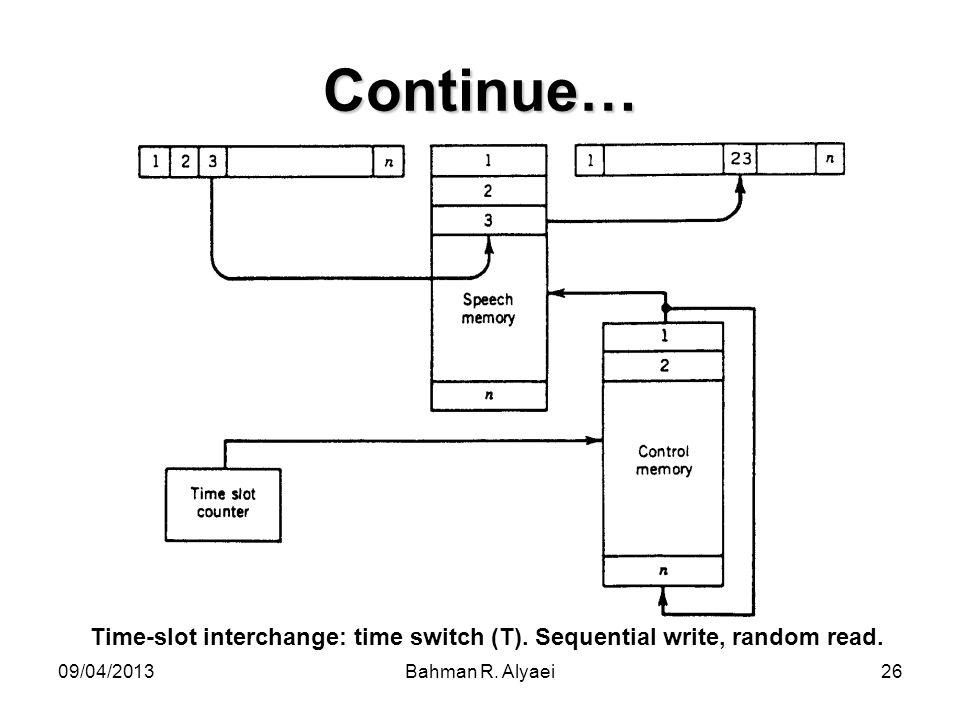 09/04/2013Bahman R. Alyaei26 Continue… Time-slot interchange: time switch (T). Sequential write, random read.