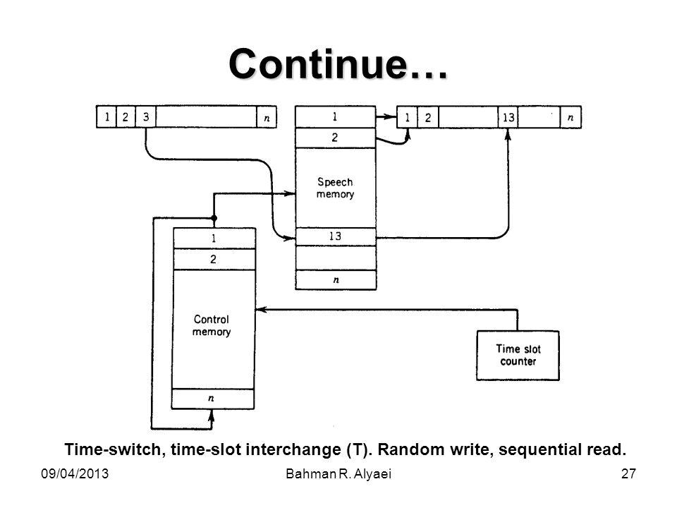 09/04/2013Bahman R. Alyaei27 Continue… Time-switch, time-slot interchange (T). Random write, sequential read.