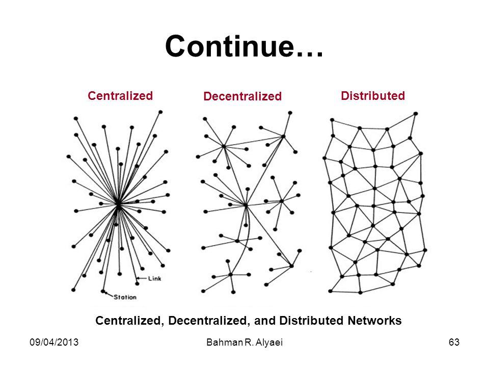 09/04/2013Bahman R. Alyaei63 Continue… CentralizedDistributed Decentralized Centralized, Decentralized, and Distributed Networks