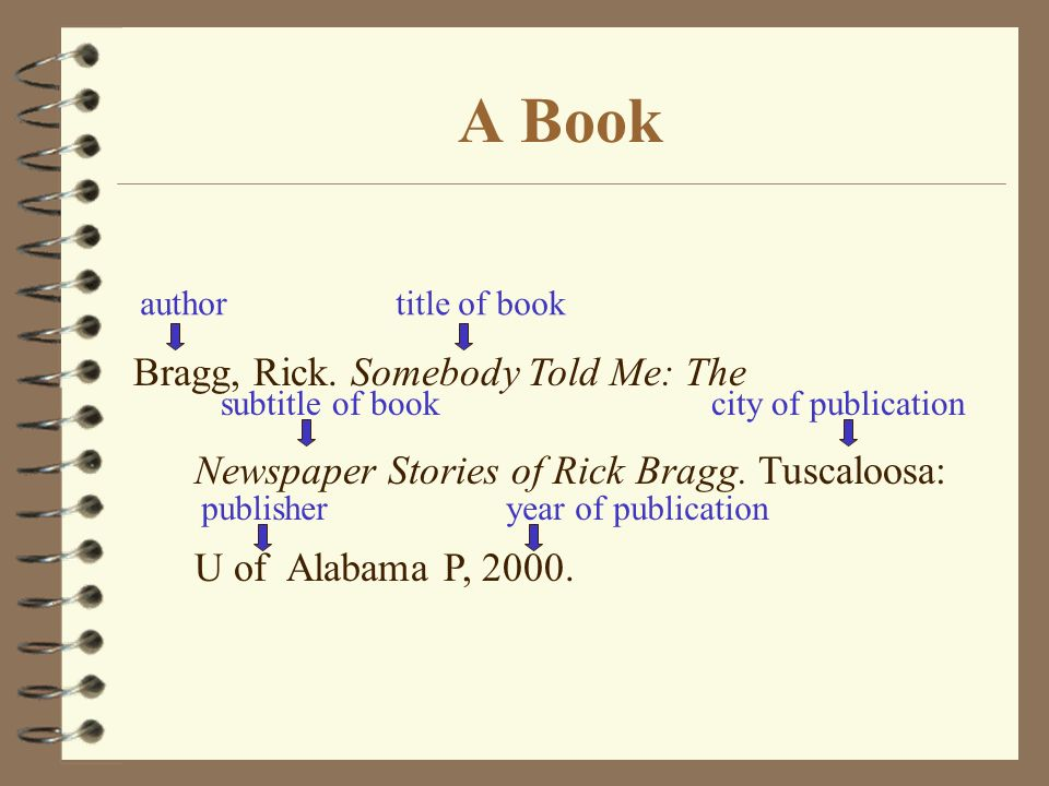 Chapter in a Book Bragg, Rick.Country Club Meets the Enemy: Country Music and Pigs.