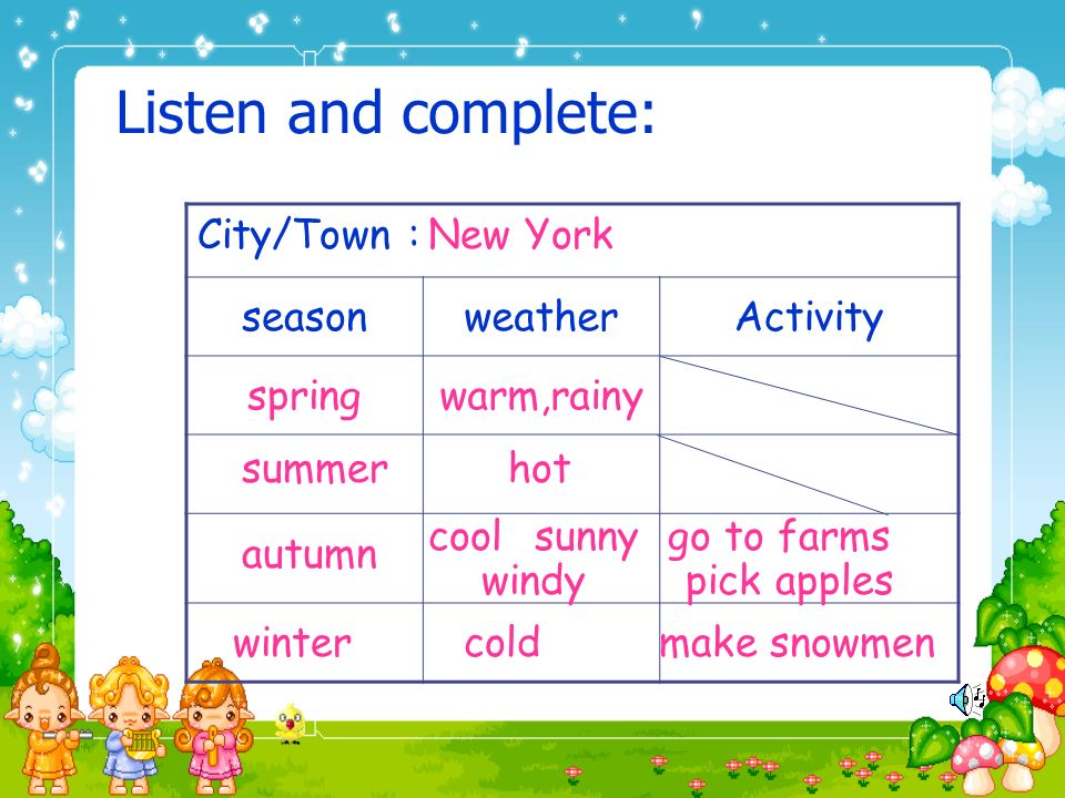 Planning for your summer holiday: a. What are you going to do this summer holiday? b. Where are you going? c. Whats the weather like there? Talk to yo