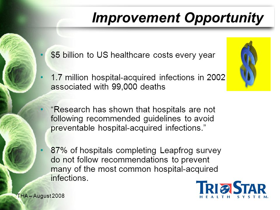 THA – August 2008 Improvement Opportunity $5 billion to US healthcare costs every year 1.7 million hospital-acquired infections in 2002 associated wit