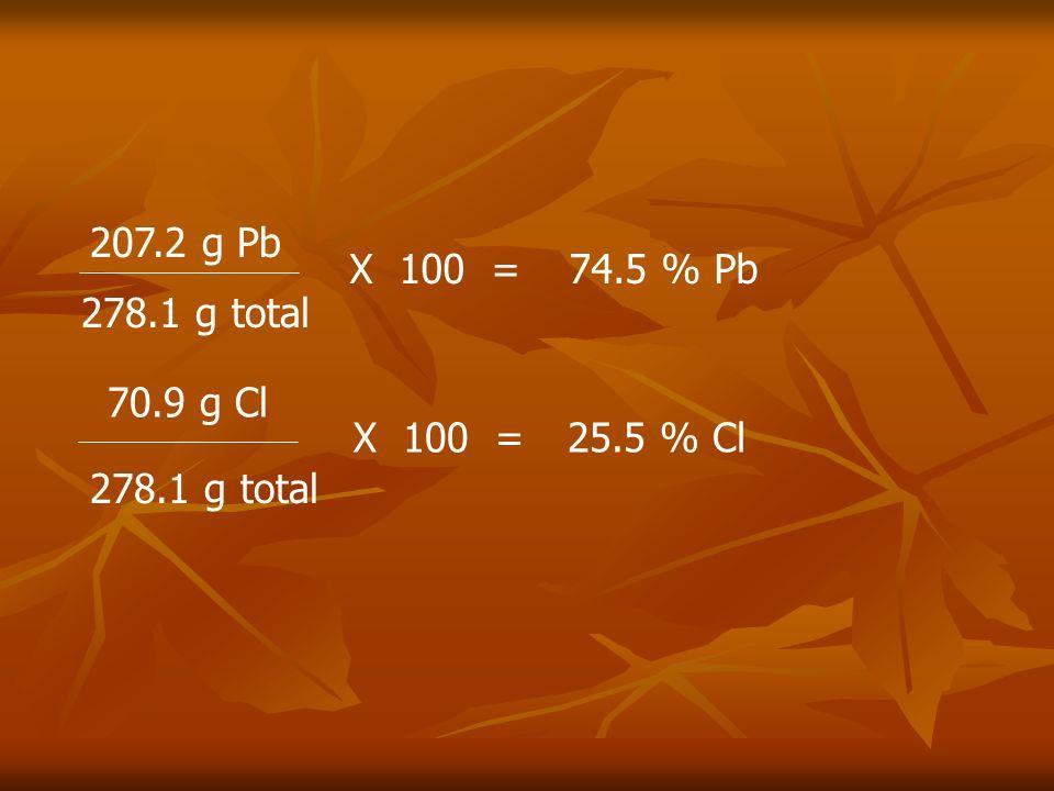 PbCl 2 PbCl 2 1 mol Pb X207.2 g/ mol Pb = 207.2 g Pb 2 mol Cl X35.45 g/ mol Cl = 70.9 g Cl 278.1 g total