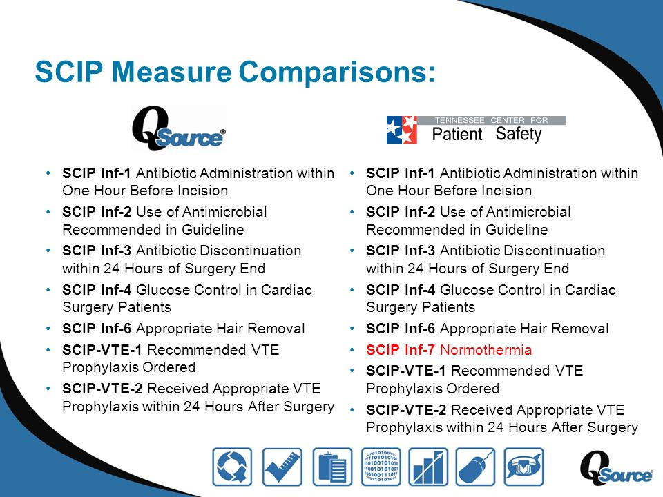 Reporting Hospital Quality Data for Annual Payment Update (RHQDAPU): March 12th THA/QSource Webinar on the Release of the Dry Run Version of Hospital Specific Reports on AHRQ Measures Latest HQA Preview Report for Discharge Quarters Q3 07 through Q2 08 – Withholding Period Ended 2/17/09; to go Live on Hospital Compare March 2009