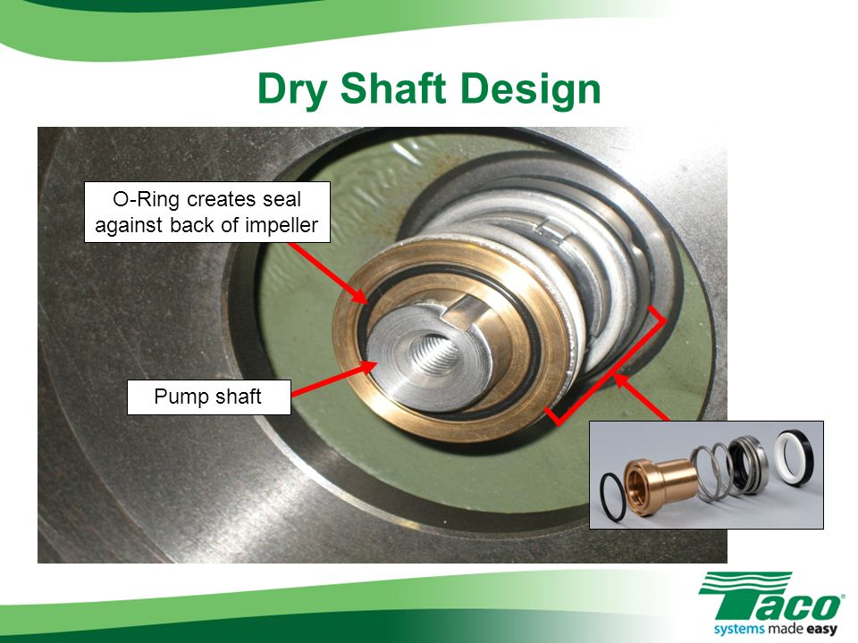Dry Shaft Design O-Ring creates seal against back of impeller Pump shaft