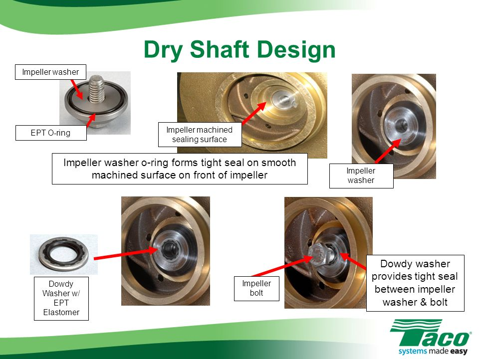 Dry Shaft Design EPT O-ring Impeller machined sealing surface Impeller washer Impeller bolt Dowdy washer provides tight seal between impeller washer &