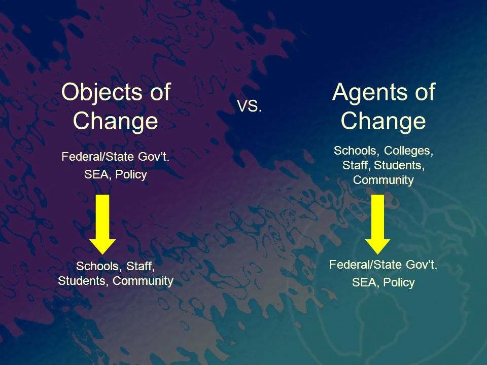 Objects of Change VS. Agents of Change Federal/State Govt. SEA, Policy Schools, Colleges, Staff, Students, Community Schools, Staff, Students, Communi