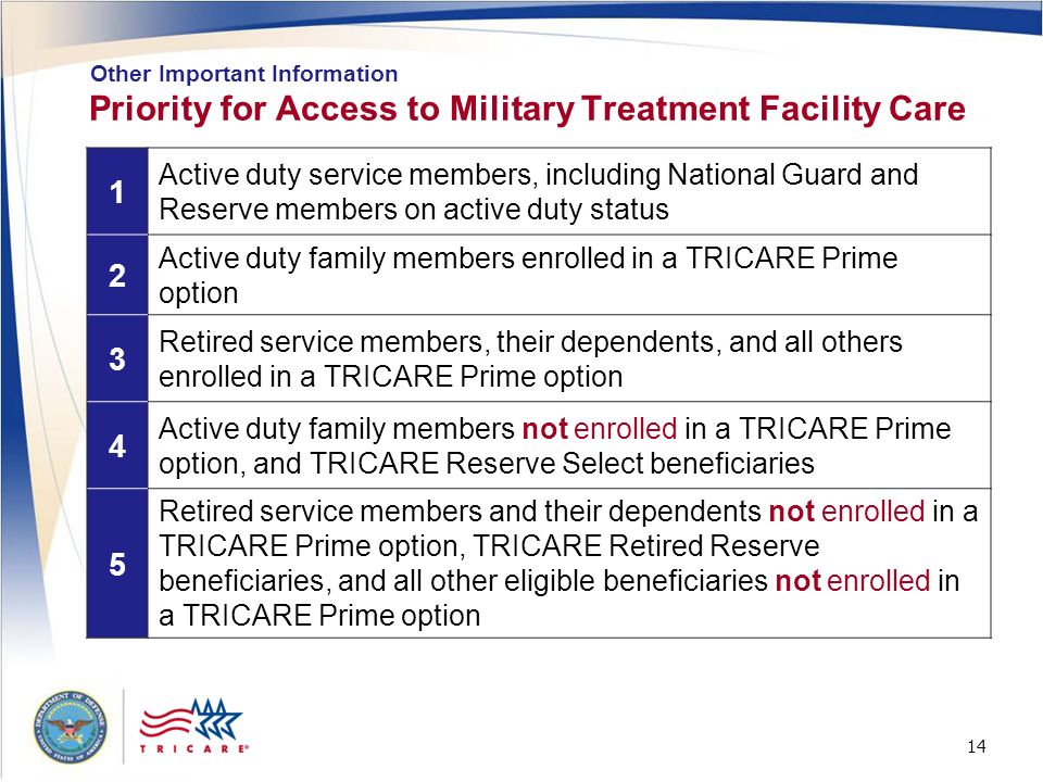 14 Priority for Access to Military Treatment Facility Care Other Important Information 1 Active duty service members, including National Guard and Res