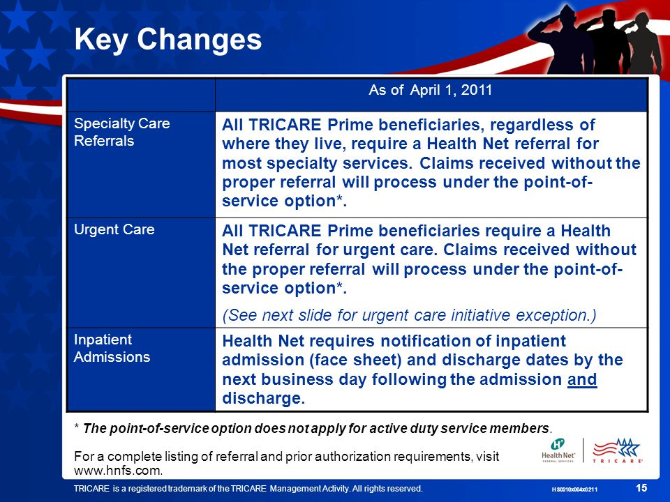 TRICARE is a registered trademark of the TRICARE Management Activity. All rights reserved. HS0910x004x0211 15 Key Changes * The point-of-service optio