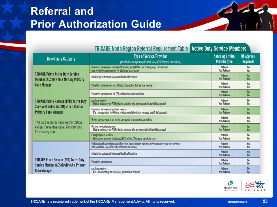 TRICARE is a registered trademark of the TRICARE Management Activity. All rights reserved. HS0910x004x0211 23 Referral and Prior Authorization Guide