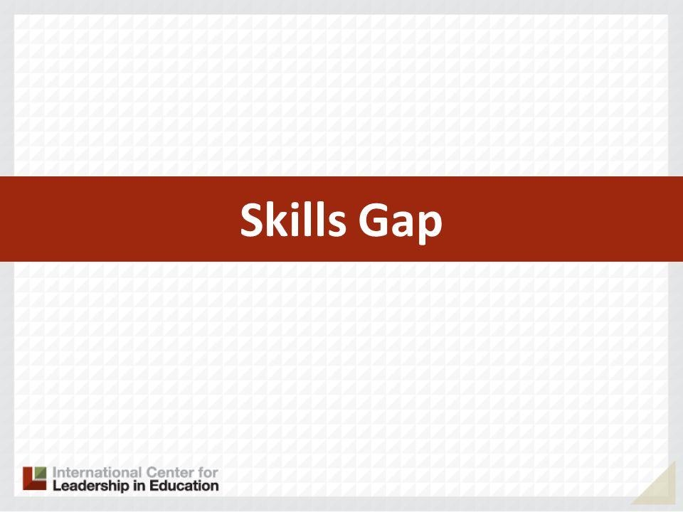 2009 Proficiency Grade 4 Reading Proficient Required NAEP Score Tennessee 90 %178 Georgia 87 %188 Texas 84 %192 New York 77 %200 Florida 74 %206 California 60 %202 Massachusetts 54 %234 Mississippi 52 %210