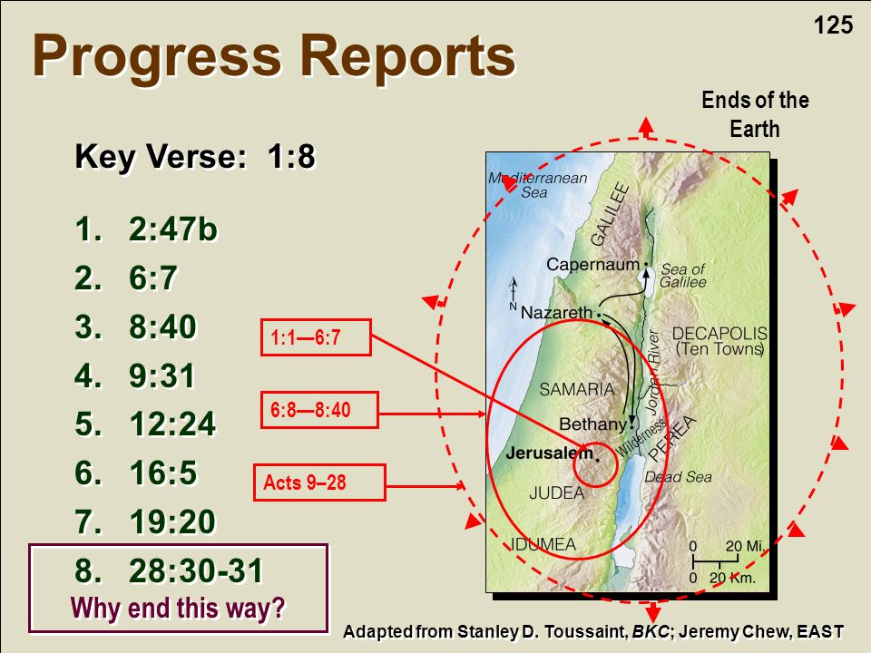 Progress Reports Key Verse: 1:8 1.2:47b 2.6:7 3.8:40 4.9:31 5.12:24 6.16:5 7.19:20 8.28:30-31 1.2:47b 2.6:7 3.8:40 4.9:31 5.12:24 6.16:5 7.19:20 8.28: