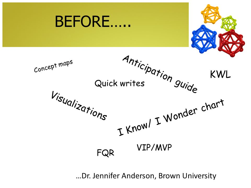 BEFORE….. I Know/ I Wonder chart Visualizations VIP/MVP FQR Quick writes Anticipation guide KWL Concept maps …Dr. Jennifer Anderson, Brown University