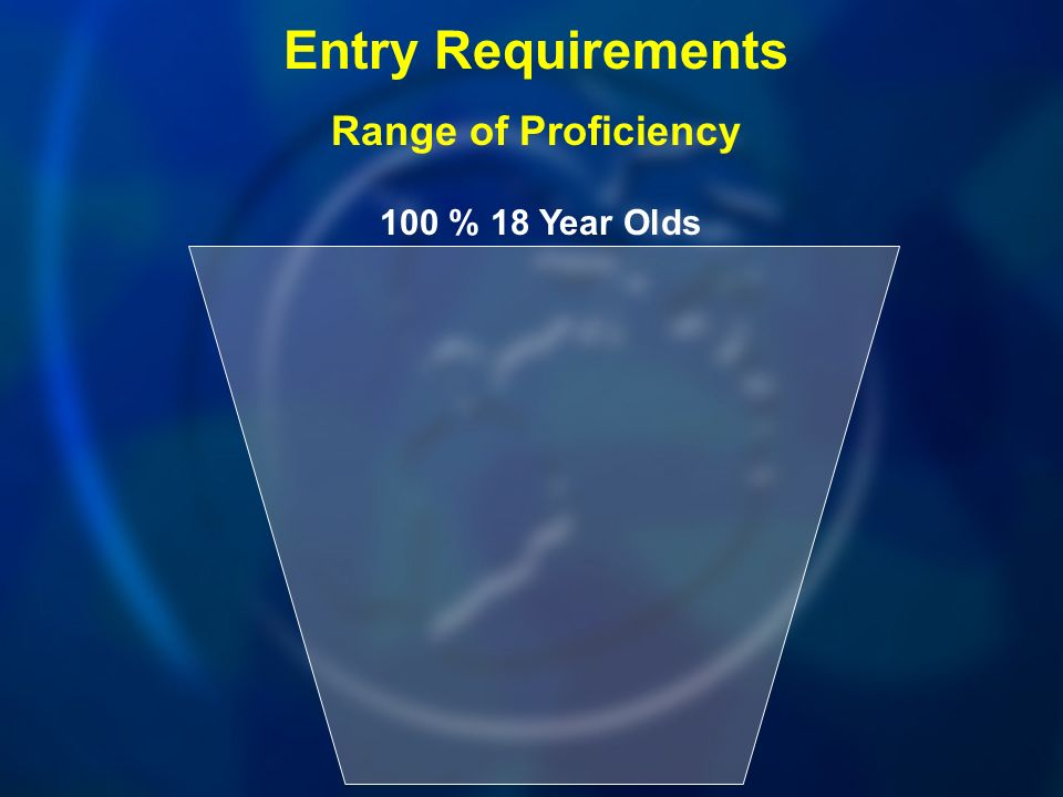 100 % 18 Year Olds Entry Requirements Range of Proficiency