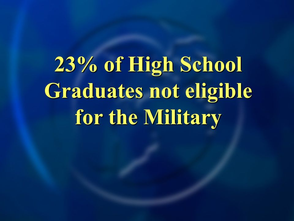 23% of High School Graduates not eligible for the Military