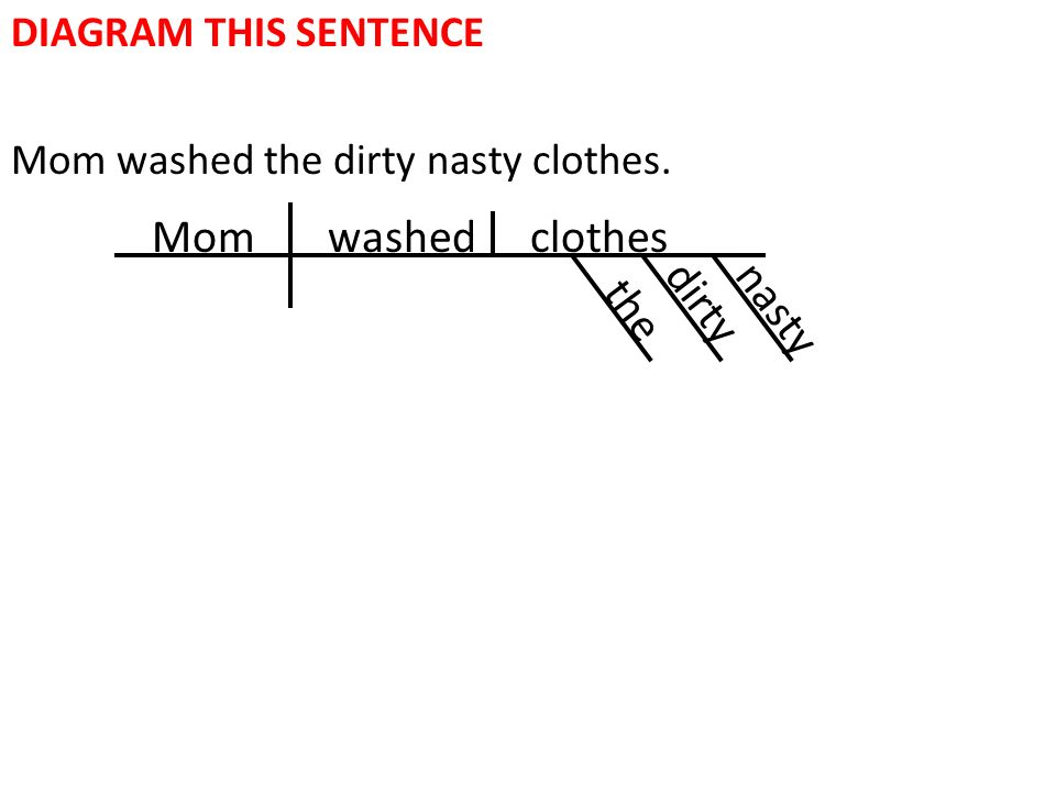 DIAGRAM THIS SENTENCE Mom washed the dirty nasty clothes. Mom the clothes dirty washed nasty