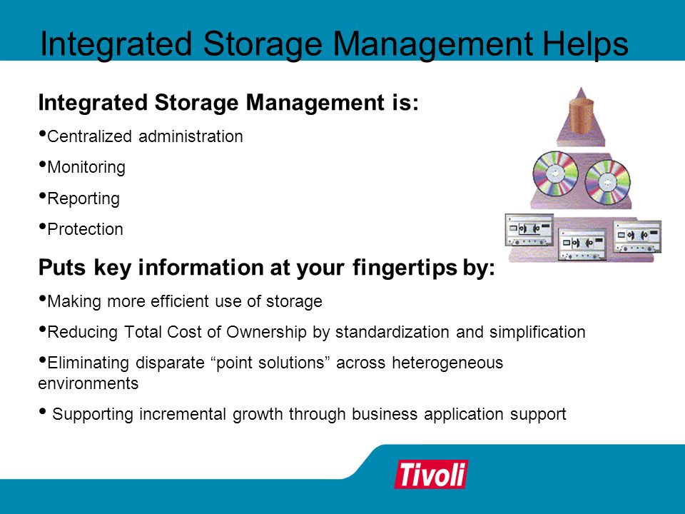 Integrated Storage Management Helps Integrated Storage Management is: Centralized administration Monitoring Reporting Protection Puts key information