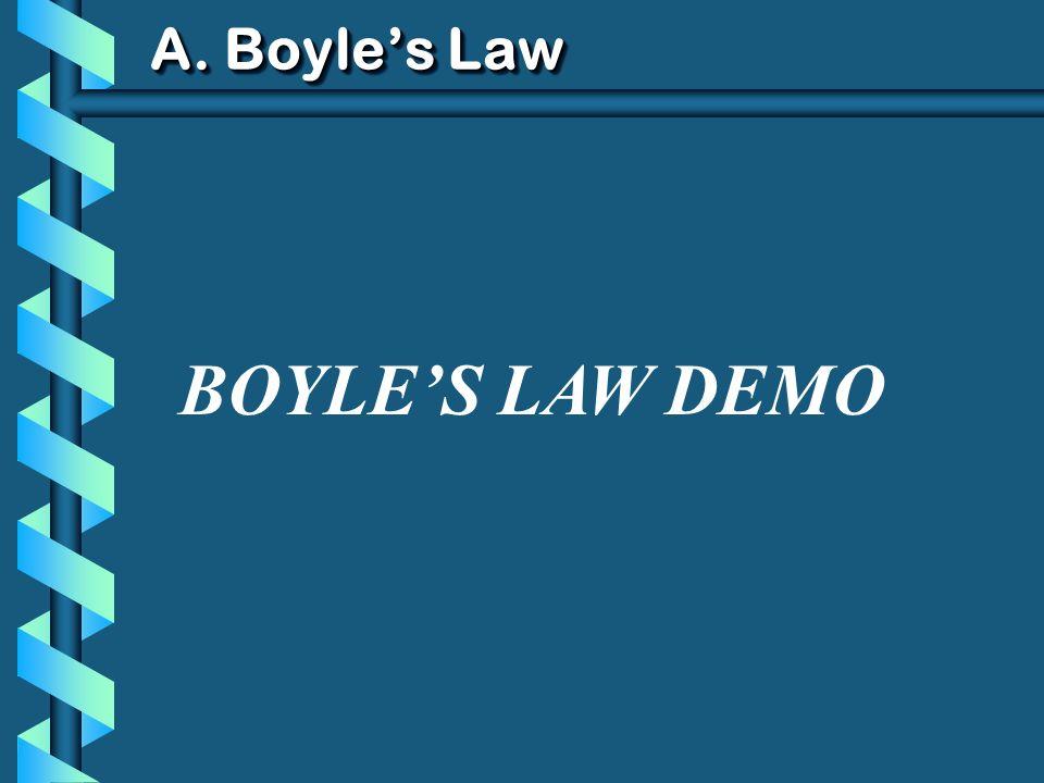 A. Boyles Law BOYLES LAW DEMO