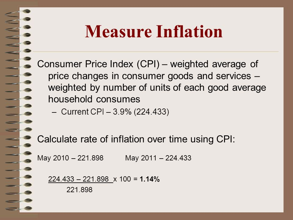Measure Inflation Consumer Price Index (CPI) – weighted average of price changes in consumer goods and services – weighted by number of units of each