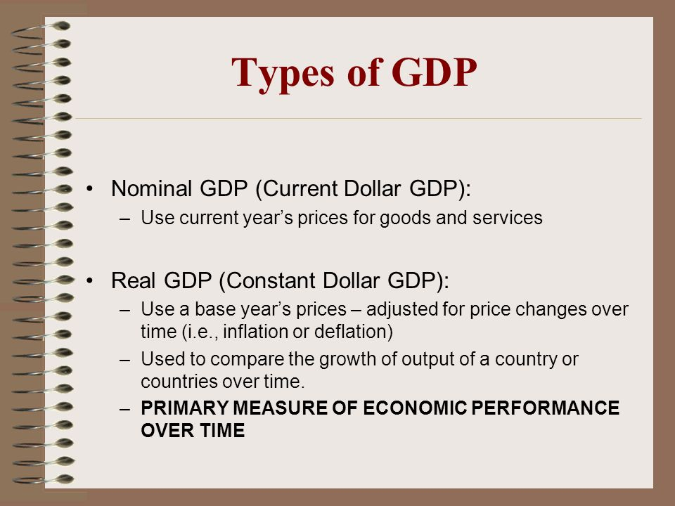 Types of GDP Nominal GDP (Current Dollar GDP): –Use current years prices for goods and services Real GDP (Constant Dollar GDP): –Use a base years pric