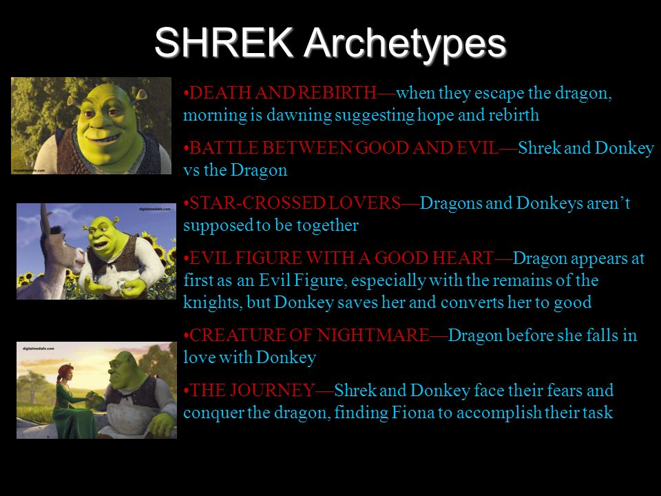 SHREK Archetypes HEROShrek…literally doing superhuman deeds ( fighting fire breathing dragon) QUESTto find and rescue Princess Fiona TASKto get his sw