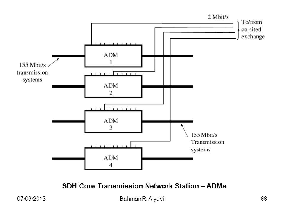 07/03/2013Bahman R. Alyaei68 SDH Core Transmission Network Station – ADMs