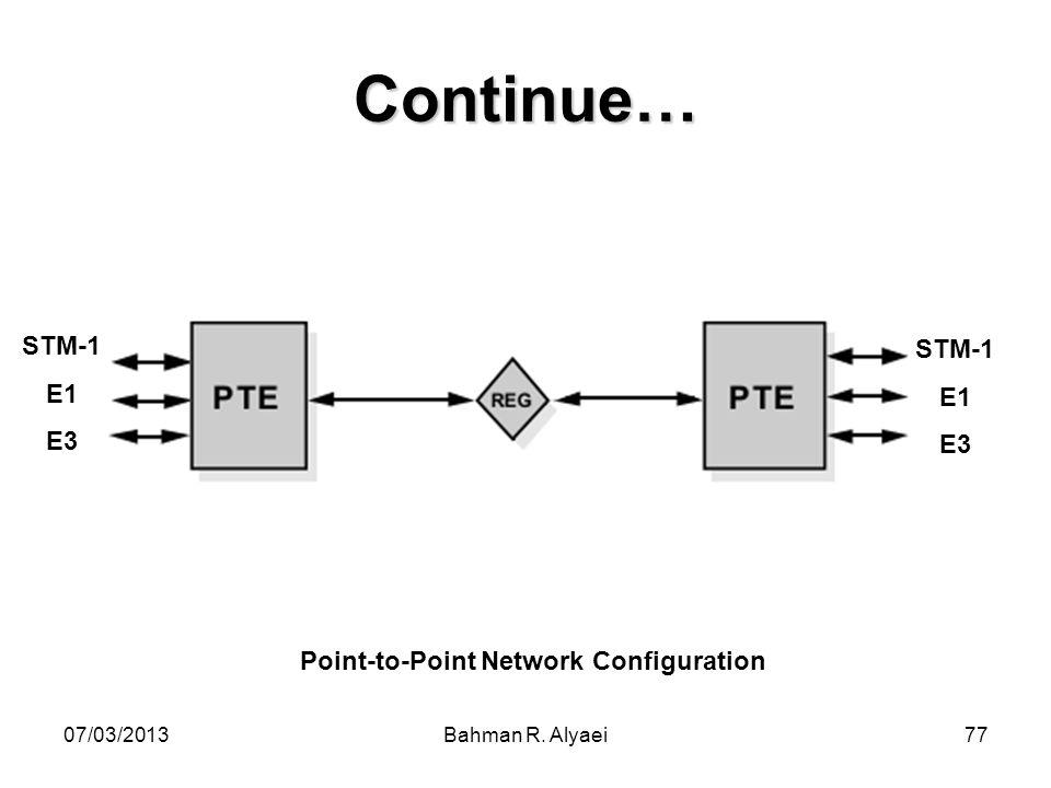 07/03/2013Bahman R. Alyaei77 Continue… Point-to-Point Network Configuration STM-1 E1 E3 STM-1 E1 E3