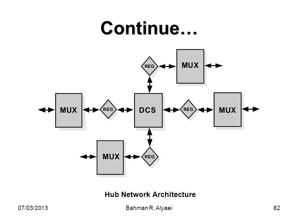 07/03/2013Bahman R. Alyaei82 Continue… Hub Network Architecture